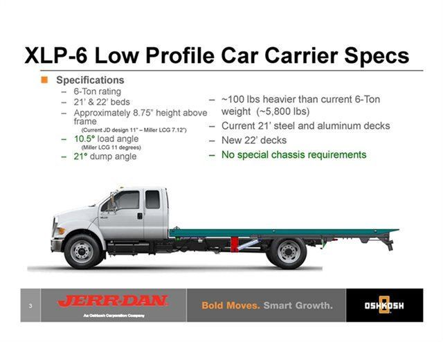2016 JERR-DAN 22SRR6T-LPW BRAND NEW 22FT XLP-6 JERRDAN CARRIER ROLLBACKS IN STOCK - 15289497 - 5