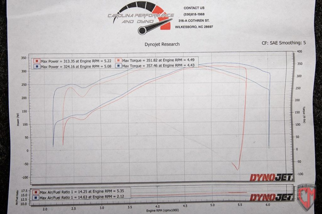 1 9 sefi engine diagram 1995 used ford mustang 2dr coupe gt at cosmo motors serving  1995 used ford mustang 2dr coupe gt at
