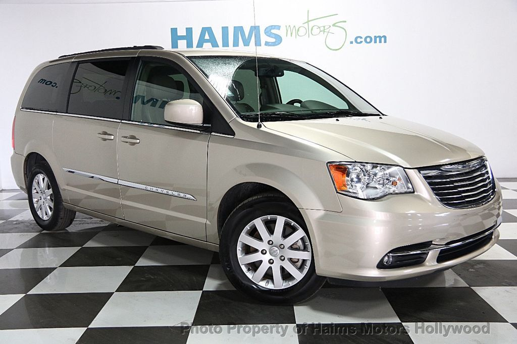 Unique Chrysler town and Country 2015 Manual